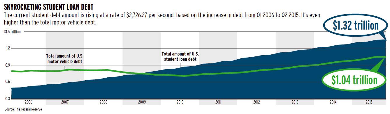 20160328-debt-chart01.jpg